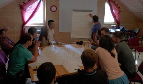 Стратегическая сессия 2015 - 2020 для компании МОДУЛЬ